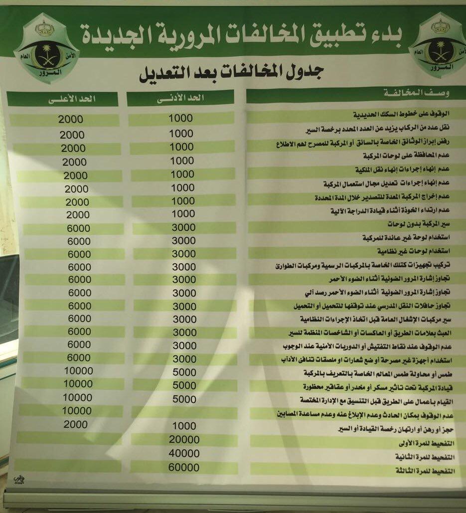 نظام المخالفات المرورية الجديد في السعودية سيارات سيدتي