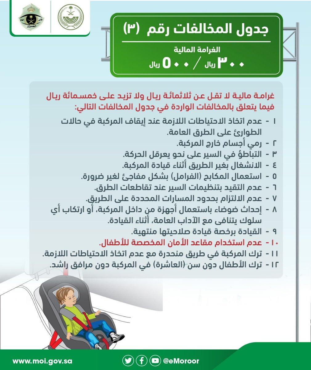 قائمة المخالفات لعام 2020 في السعودية سيارات سيدتي