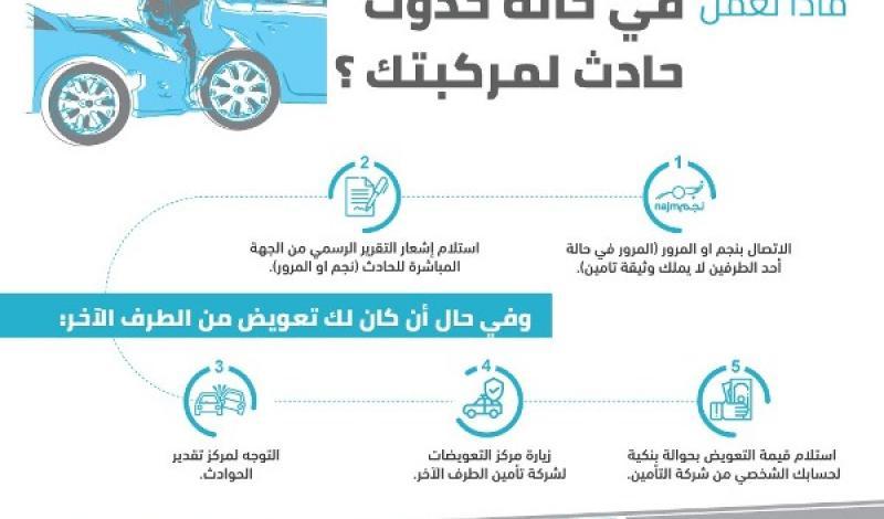 تأميني لتأمين السيارات